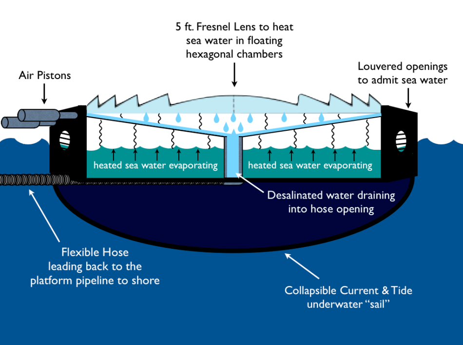 Floating desalination chambers